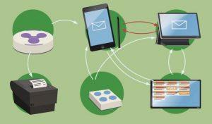 POS terminalai – greitas ir efektyvus verslas